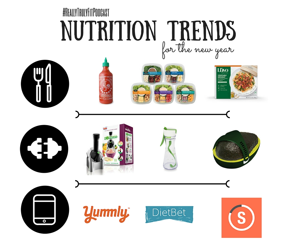 Nutrition_Trends_for_the_New_Year